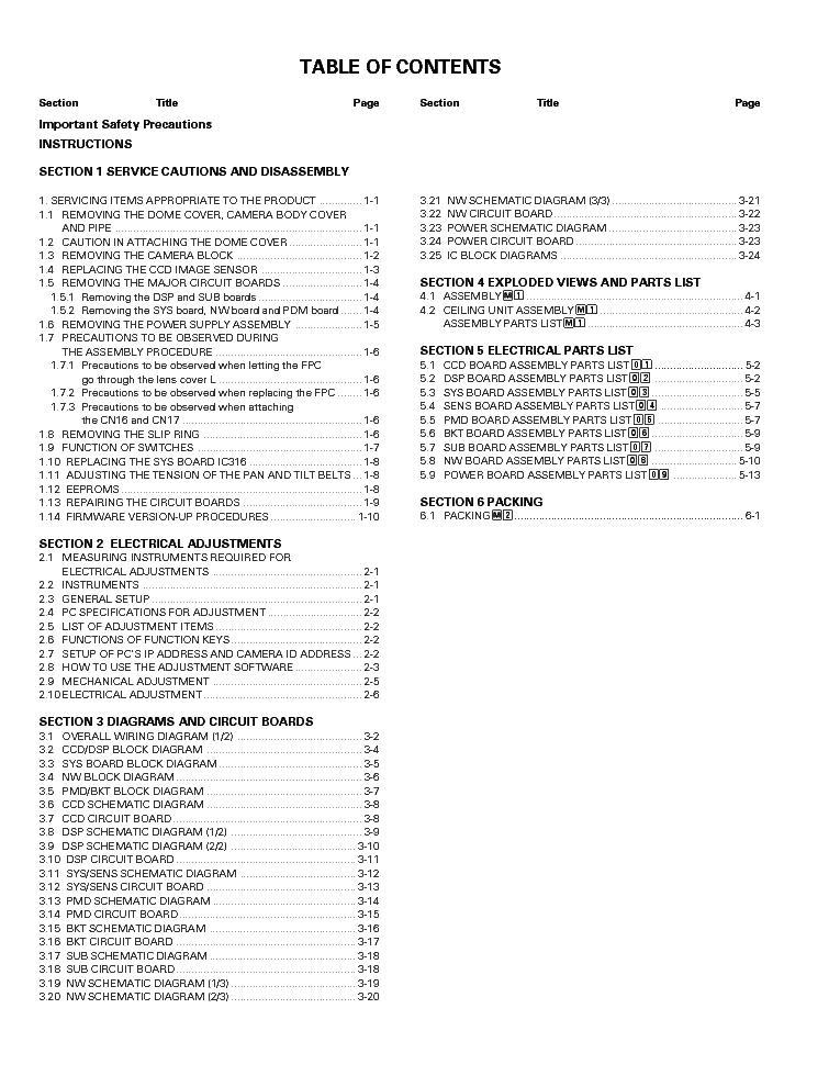 JVC VN-C655U A B NETWORK CAMERA Service Manual download