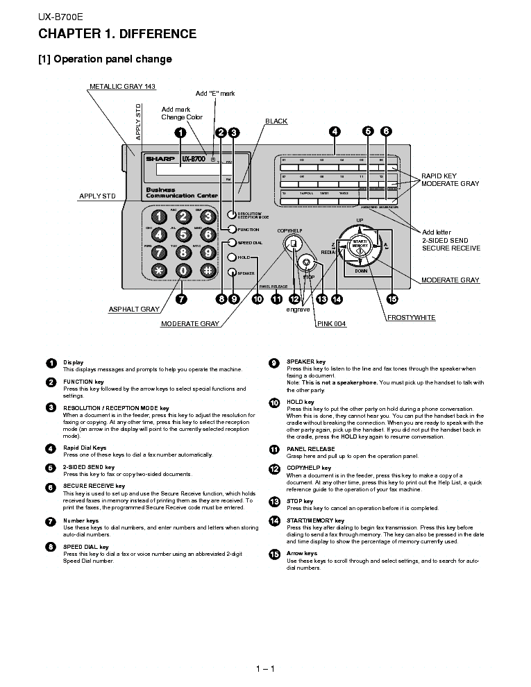 SHARP UX-B700E SUPP Service Manual download, schematics