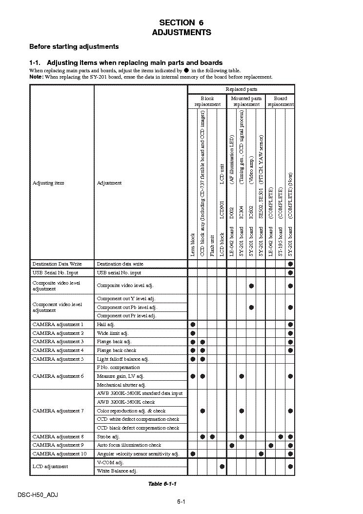 SONY DSC-H50 ADJUSTMENT VER1.3 Service Manual download