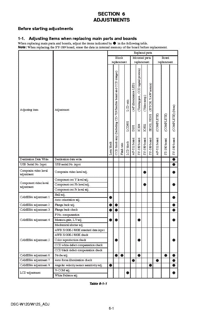SONY DSC-W120 W125 ADJUSTMENT VER1.4 Service Manual