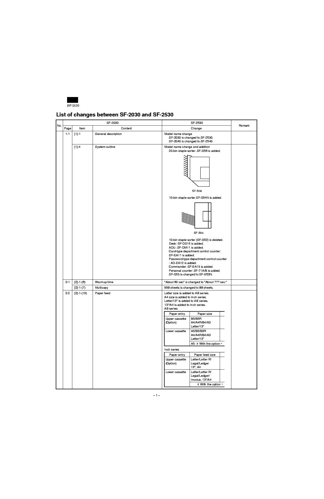 SHARP SF-2530 SF-D23 SF-D24 SF-DM11 Service Manual
