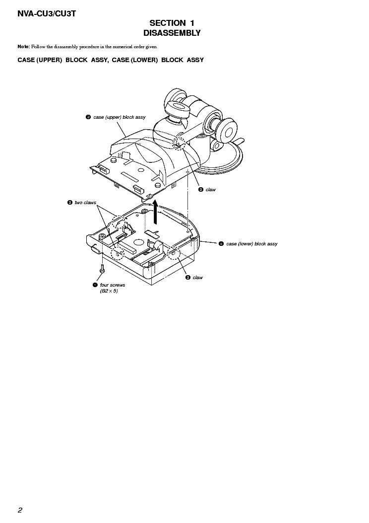 SONY NVA-CU3-T Service Manual download, schematics, eeprom