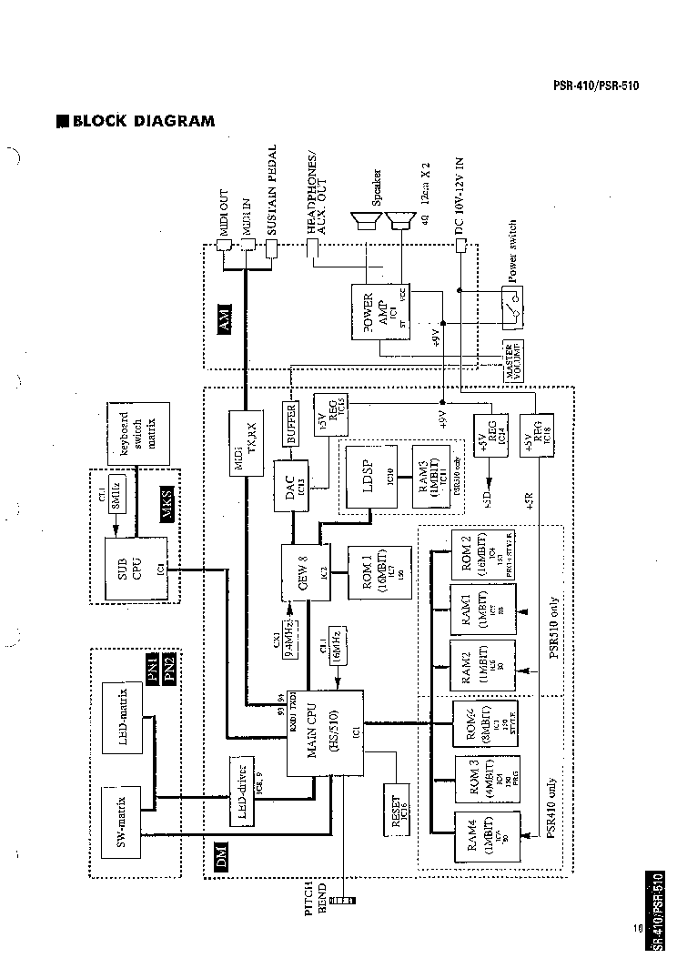 YAMAHA PSR-410 PSR-510 Service Manual download, schematics