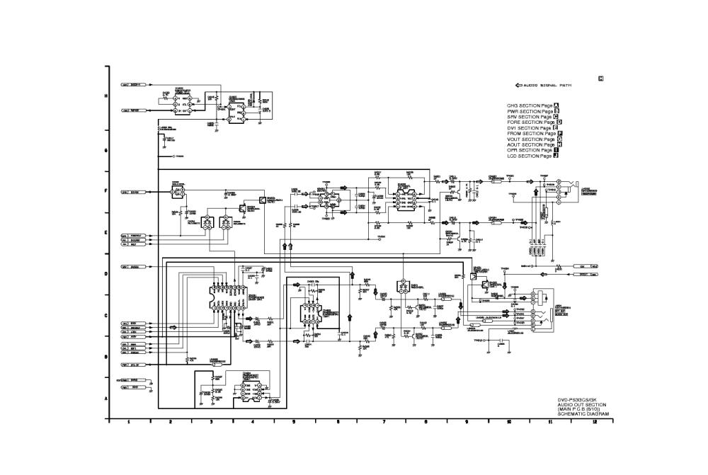 medium resolution of playstation 3 block diagram wiring diagram
