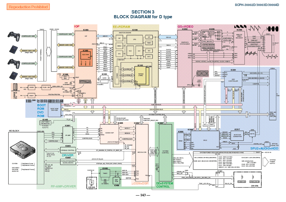 medium resolution of ps2 slim schematic wiring wiring diagram inside playstation 2 wiring diagram ps2 slim schematic wiring wiring
