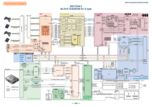 small resolution of ps2 slim schematic wiring wiring diagram inside playstation 2 wiring diagram ps2 slim schematic wiring wiring
