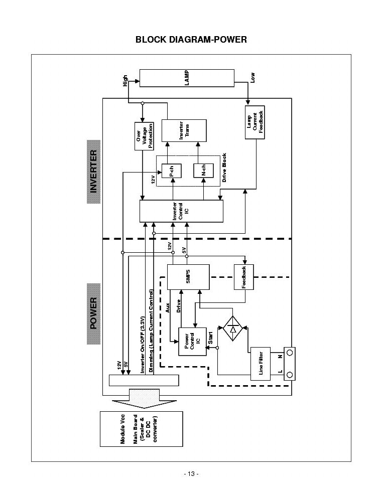 LG L1752S L1952S-S WFQ EM POWER SCH CCFL INVERTER SCH