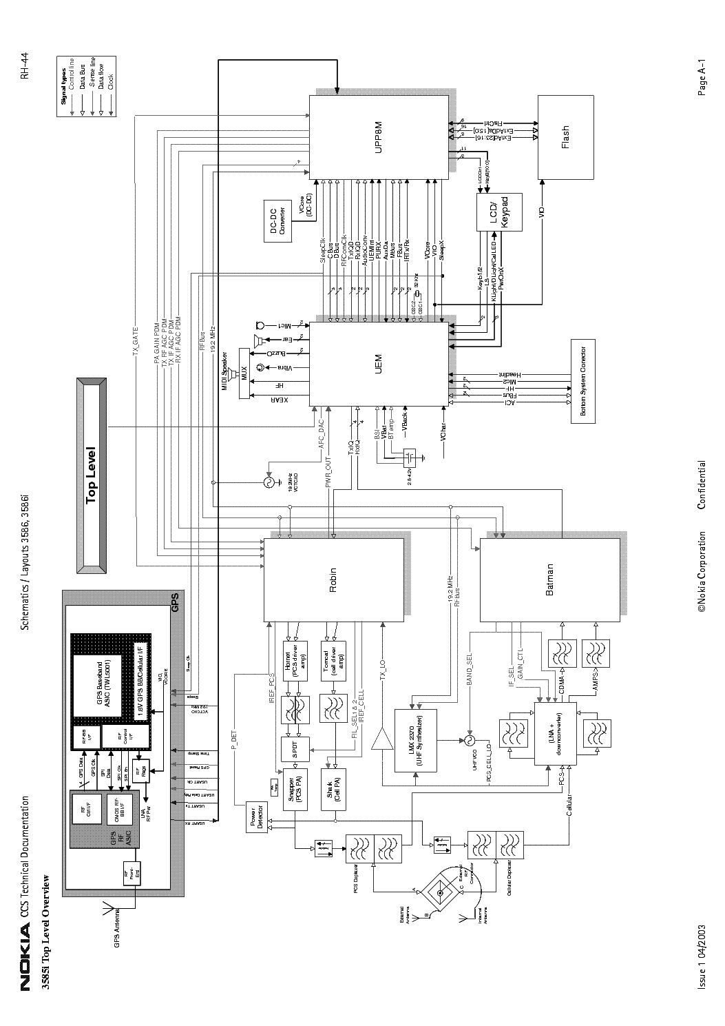 NOKIA 3530-RH-9-SCHEMATICS-REV2.0 Service Manual free