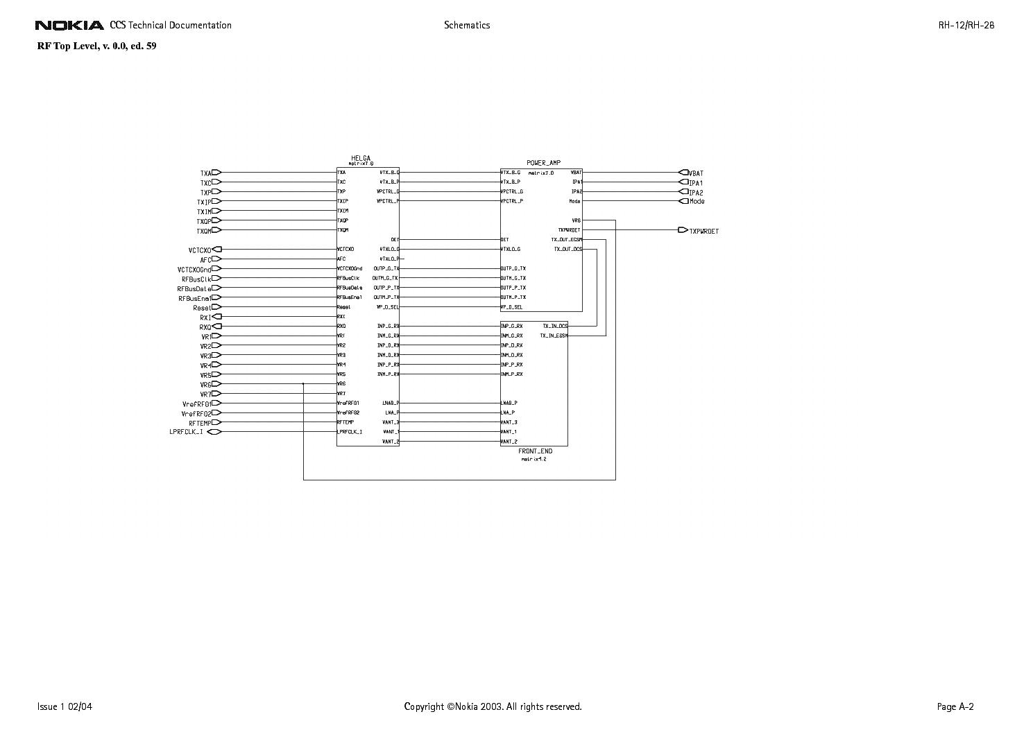 NOKIA 6230 RH-12 RH-28 SCH Service Manual download