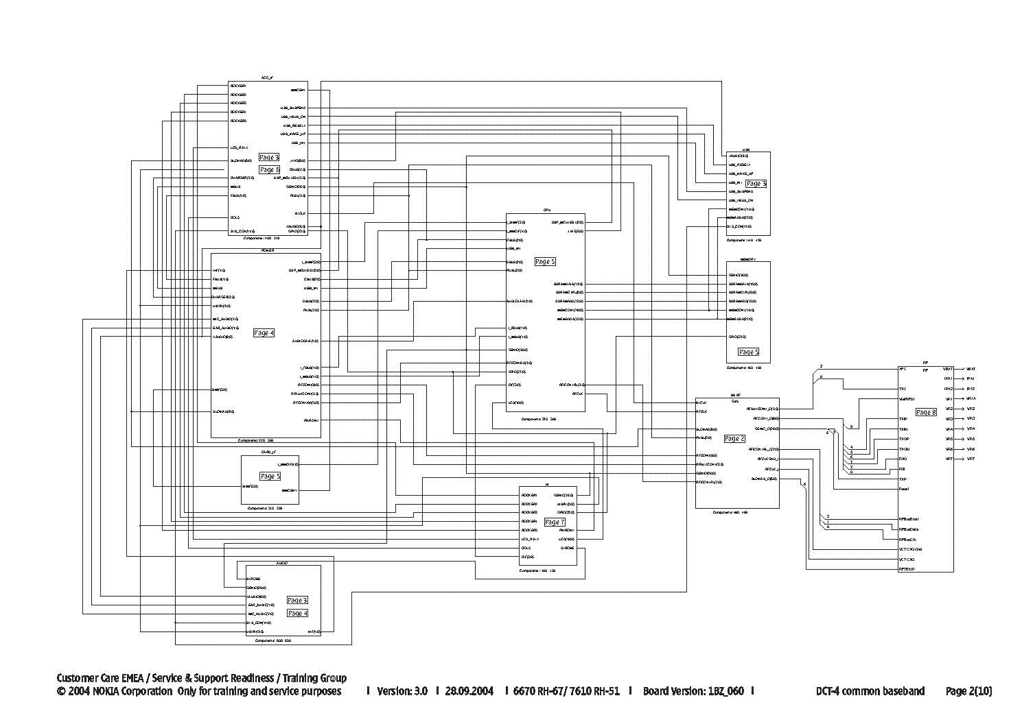 hight resolution of nokia circuit diagram free download nokia 6670 7610 rh 67 rh 51 sm
