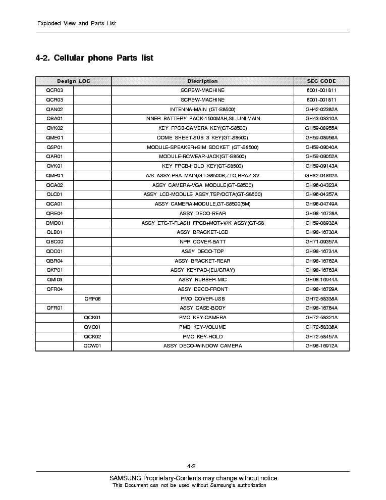 SAMSUNG GT-S8500L WAVE4-2 PARTS-LIST Service Manual