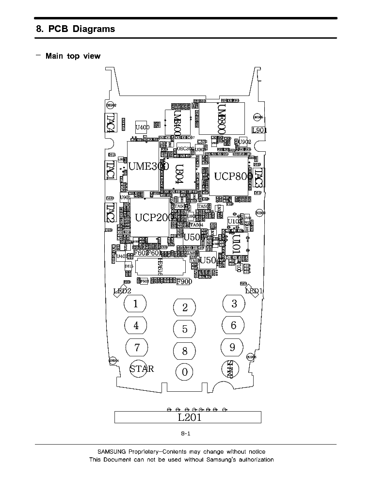 SAMSUNG SGH-D880 SCH Service Manual download, schematics
