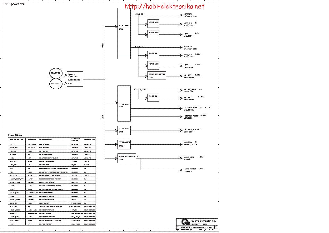 ACER ASPIRE 5349 5749 QUANTA ZRL REV 1A SCH Service Manual