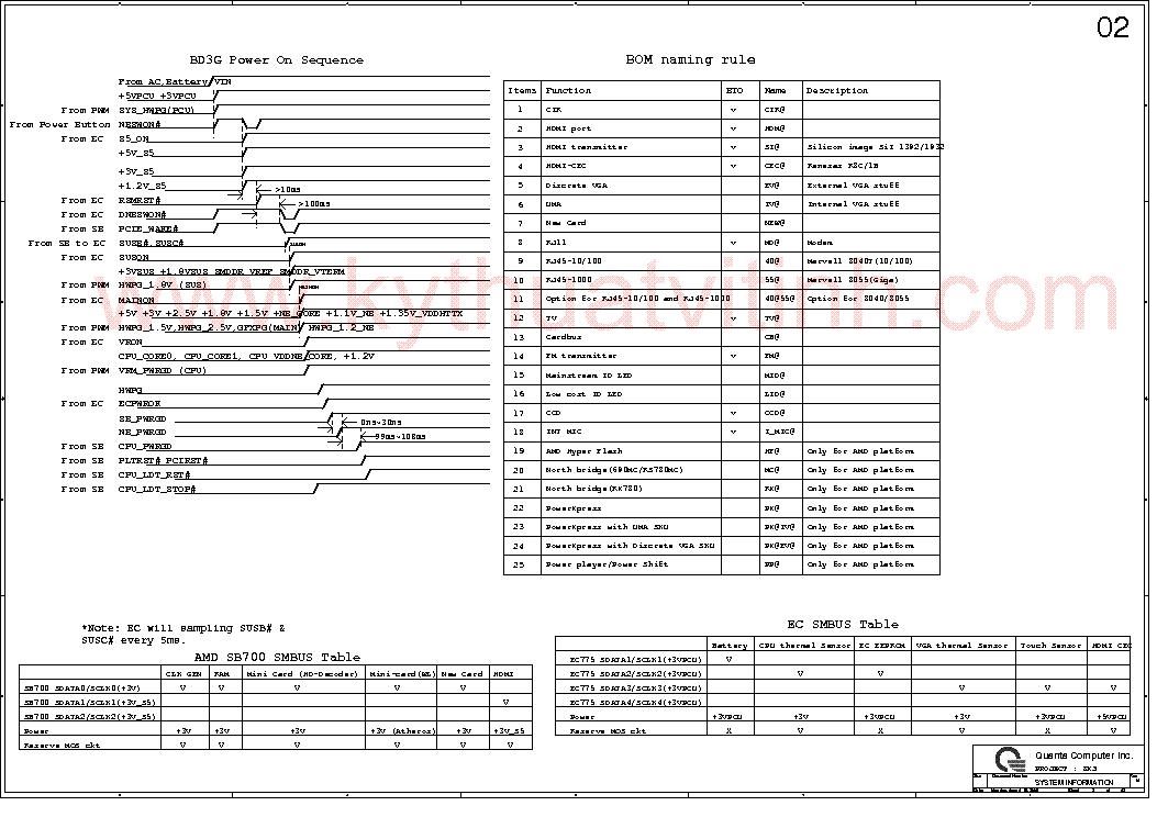 ACER ASPIRE 6530 QUANTA ZK3 REV 1A SCH Service Manual