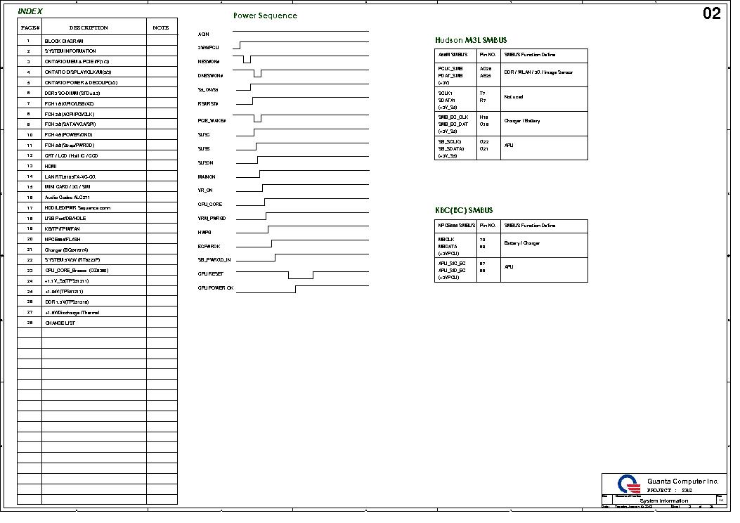 ACER ASPIRE ONE 725 QUANTA ZHG AMD REV 1A SCH Service