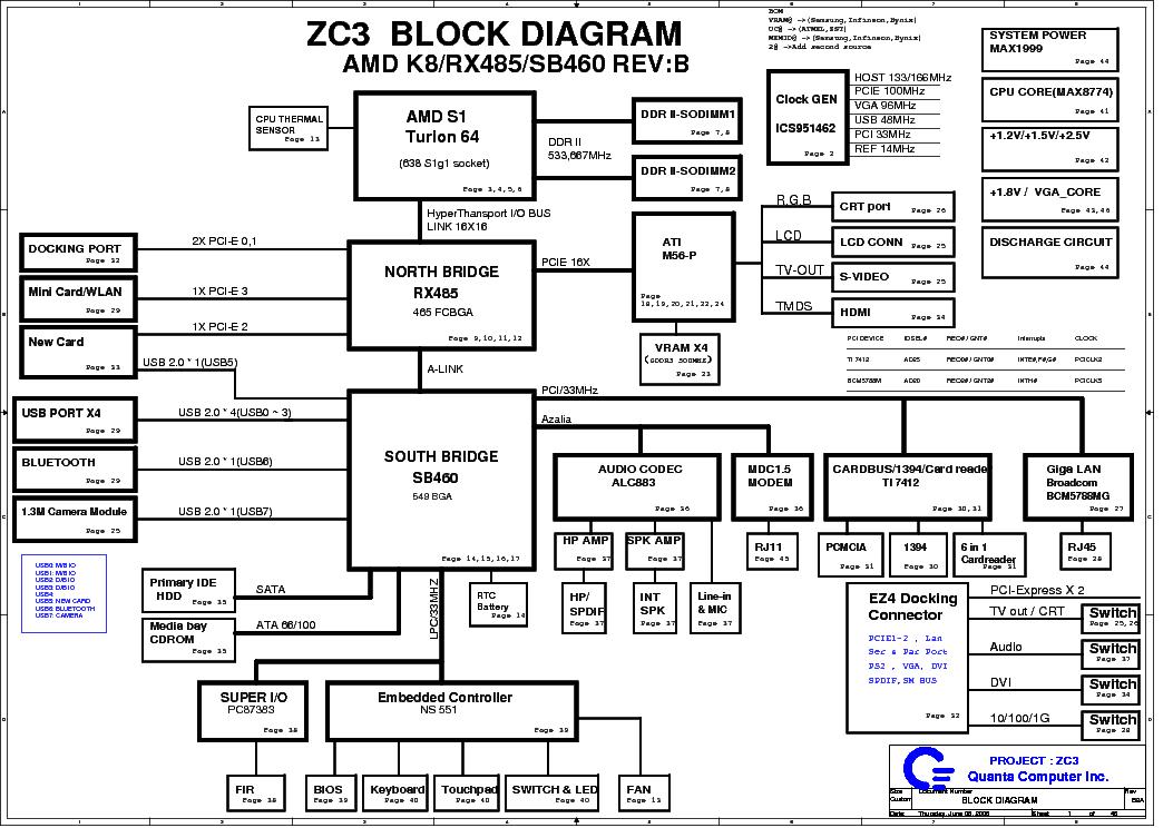 ACER FERRARI 5000 QUANTA ZC3 REV B SCH Service Manual