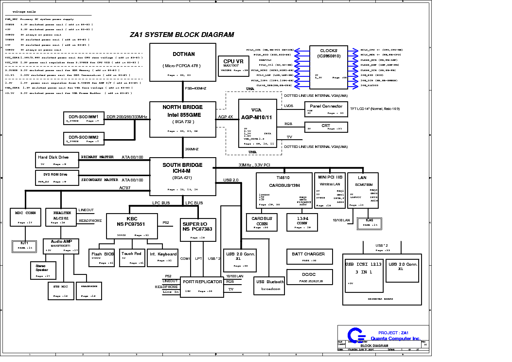 ACER ASPIRE M3-581T TG PEGATRON MA50 REV 1.0 SCH Service