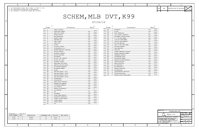 APPLE MACBOOK K99 REV 4.4.0 SCH Service Manual download