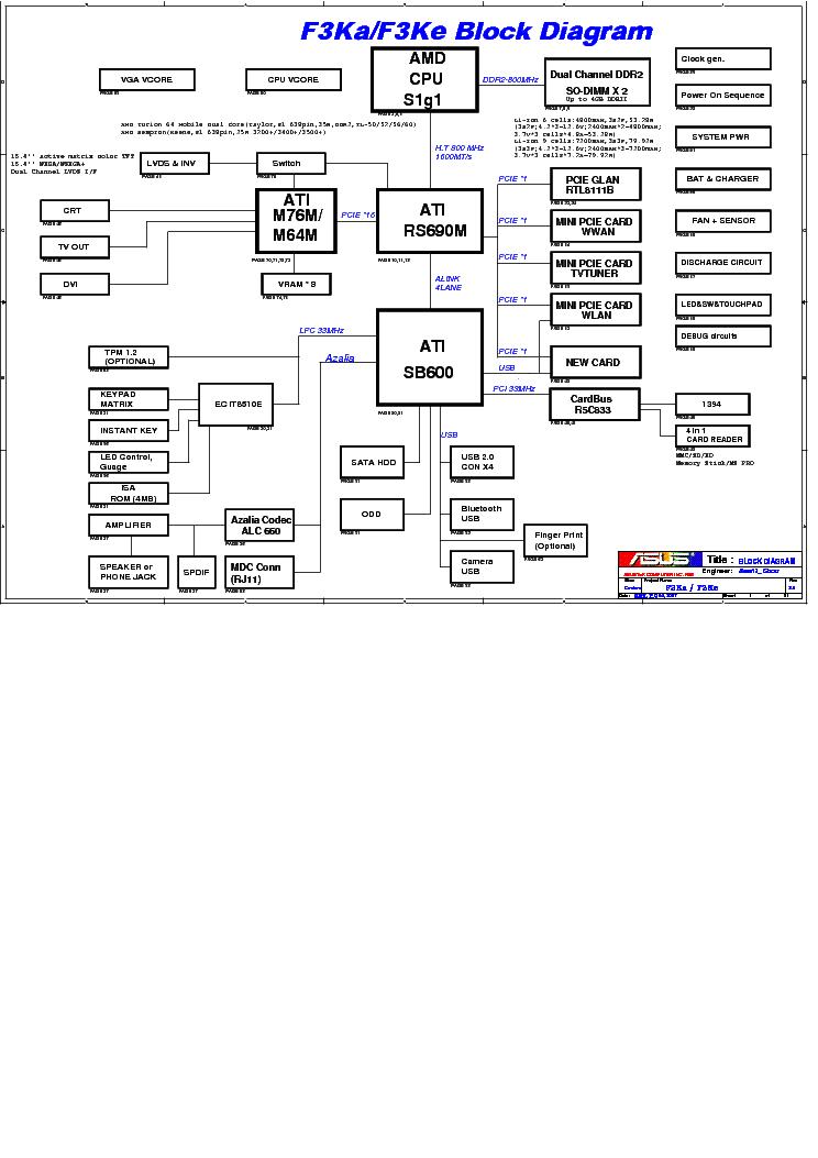 ASUS F3KA F3KE REV 2.0 SCH Service Manual download