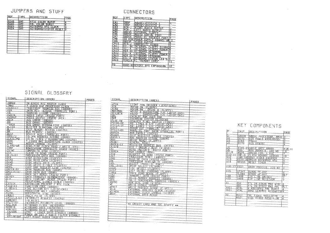 COMMODORE A600 SCH Service Manual download, schematics