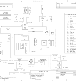dell everglades rev a00 sch service manual 1st page  [ 3060 x 1980 Pixel ]