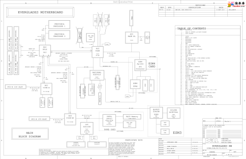 small resolution of dell everglades rev a00 sch service manual 1st page