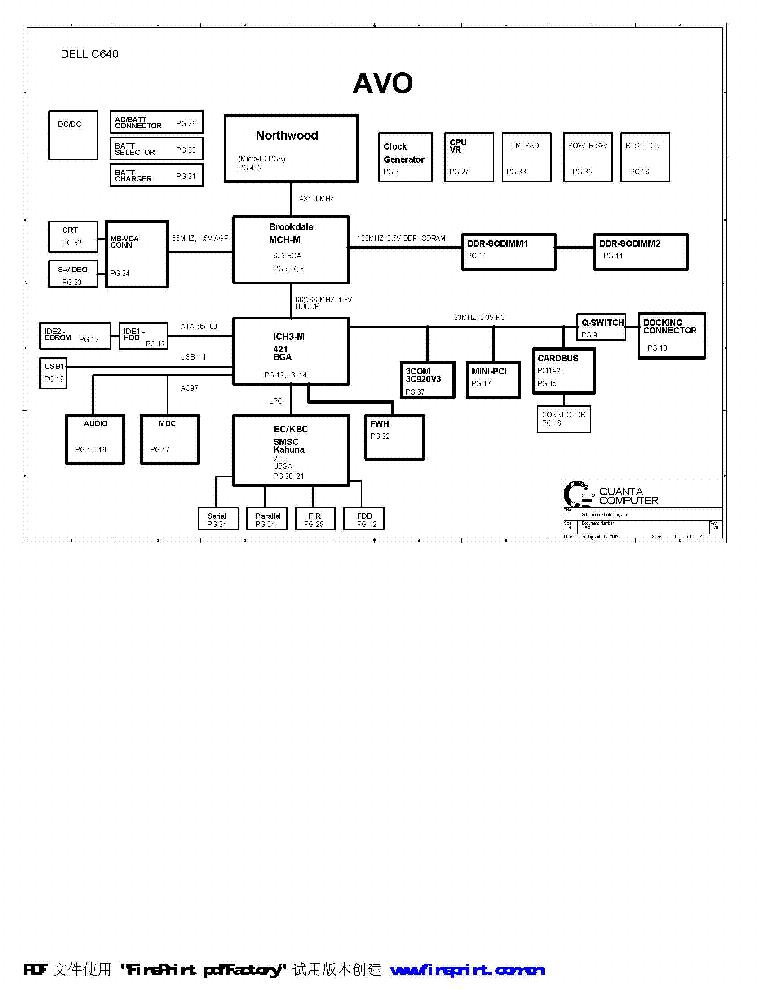 DELL LATITUDE C640 QUANTA TM8 AVO REV 2B SCH Service