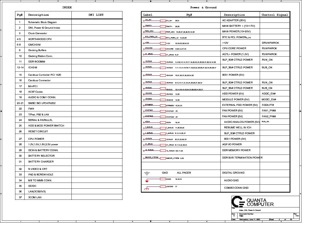 DELL LATITUDE C640 QUANTA TM8 AVO REV H3C SCH Service