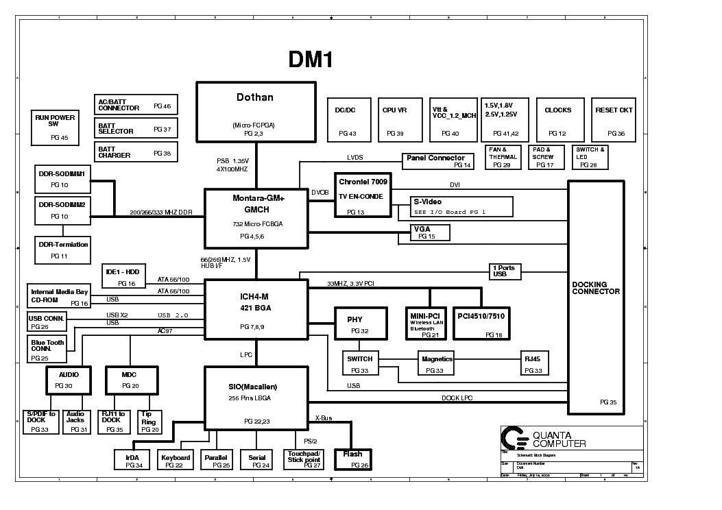DELL LATITUDE D500 D505 D510 QUANTA DM1 REV 1A SCH Service