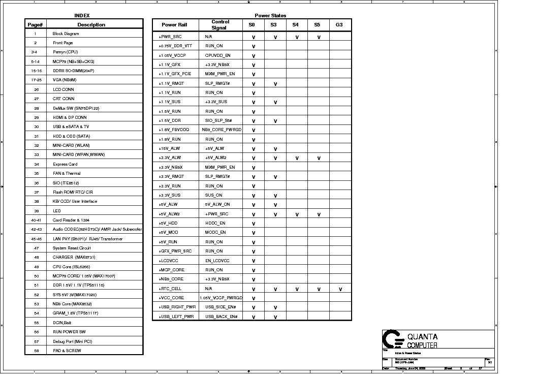 DELL STUDIO XPS 1340B QUANTA IM5 UMA JOLIE-MLK REV 3B SCH
