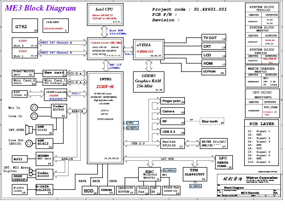 MEDION AKOYA MD96630 WISTRON-ME3 EC4DA SCH Service Manual