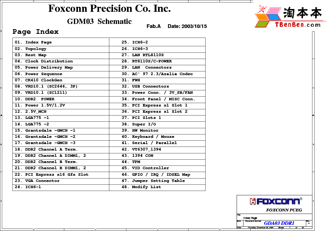 FOXCONN K8M890M01 VER 0A REV A SCH Service Manual download