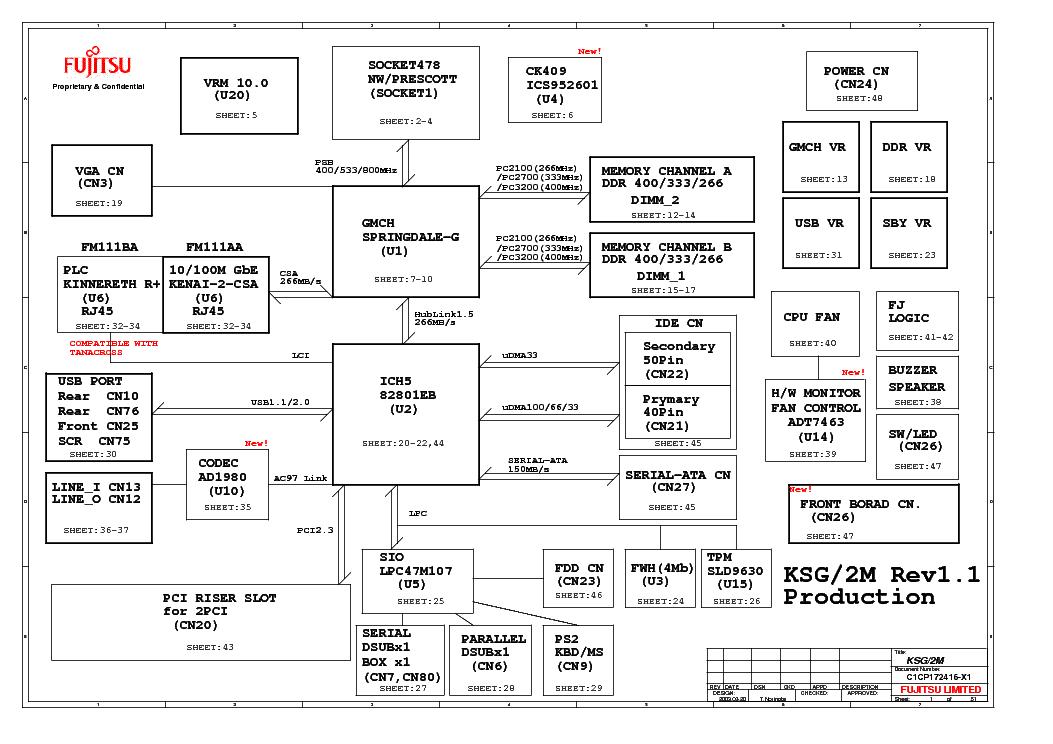 FUJITSU KSG-2M REV 1.1 SCH Service Manual download
