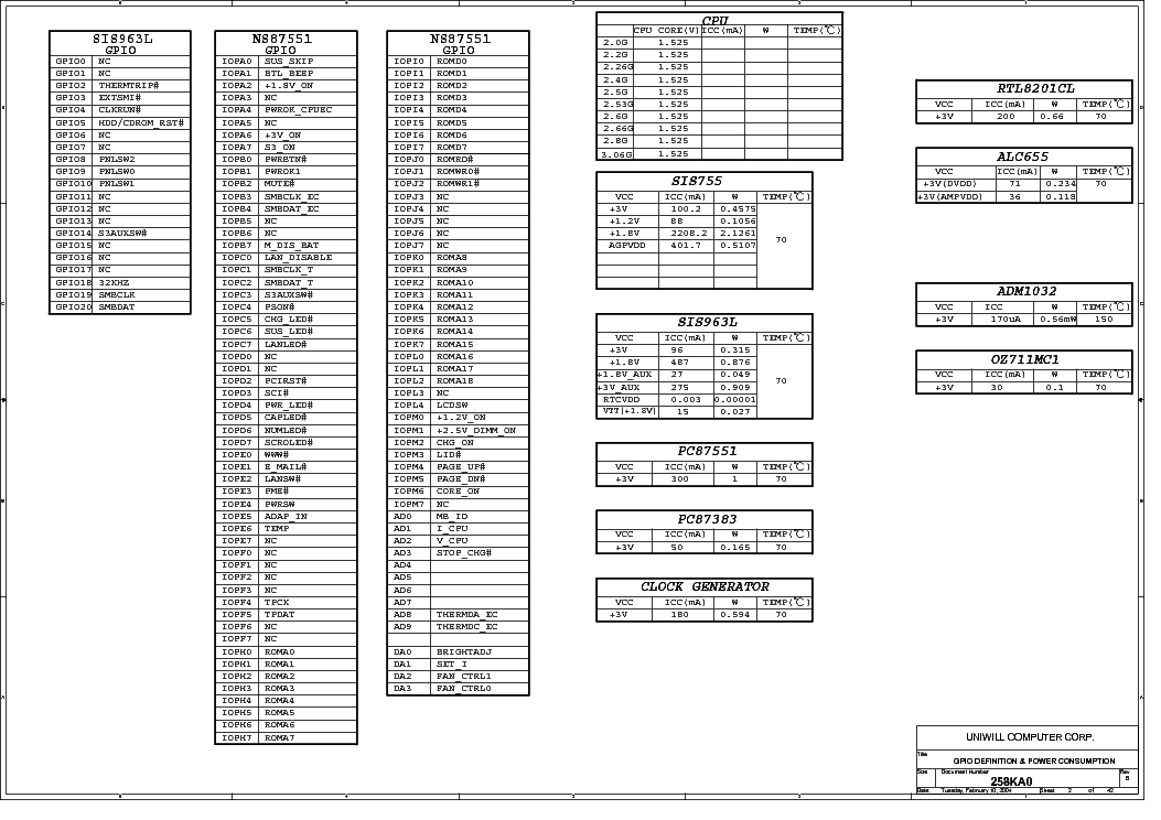 FUJITSU SIEMENS AMILO A1630 UNIWILL 258KA0 REV B SCH