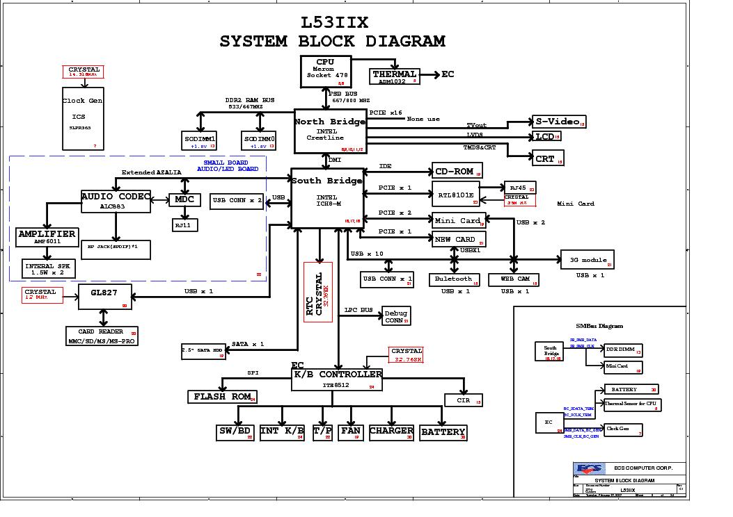 FUJITSU SIEMENS AMILO PA2515 ECS L53II0 REV C1 SCH Service