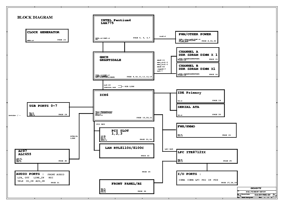 GIGABYTE 8I915ME-GV REV 1.03 SCH Service Manual download