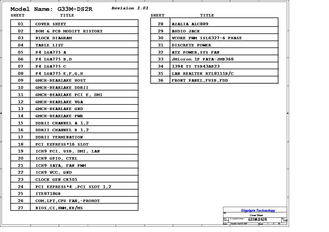 GIGABYTE G33M-DS2R REV 1.01 SCH Service Manual download