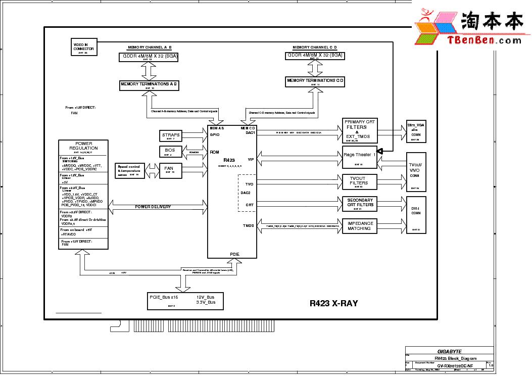 GIGABYTE GV-RX80128DE-NF REV 1.0 SCH Service Manual