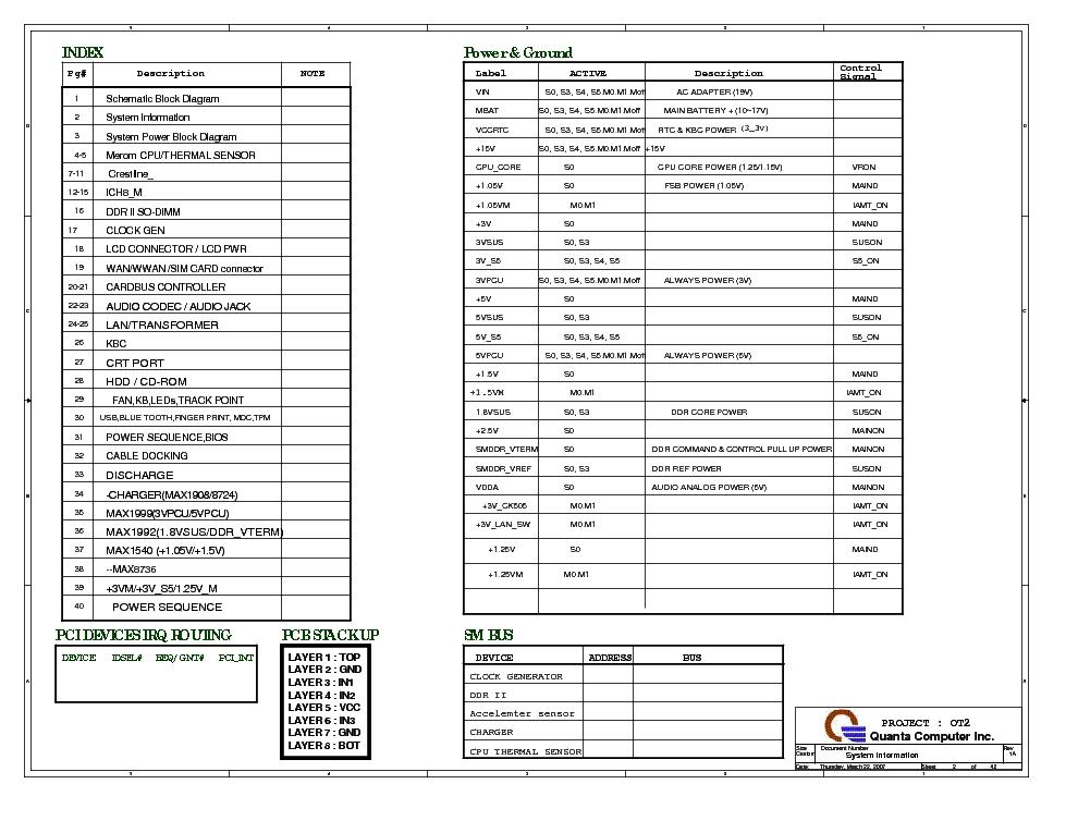 HP COMPAQ 2510P QUANTA OT2 SAPPORO 1.0 REV 1A SCH Service