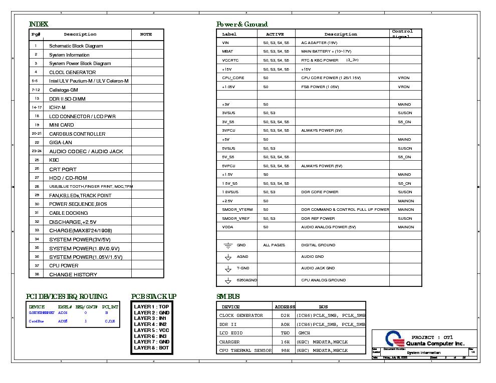 HP COMPAQ NX6320 QUANTA OT1 REV 1A SCH Service Manual