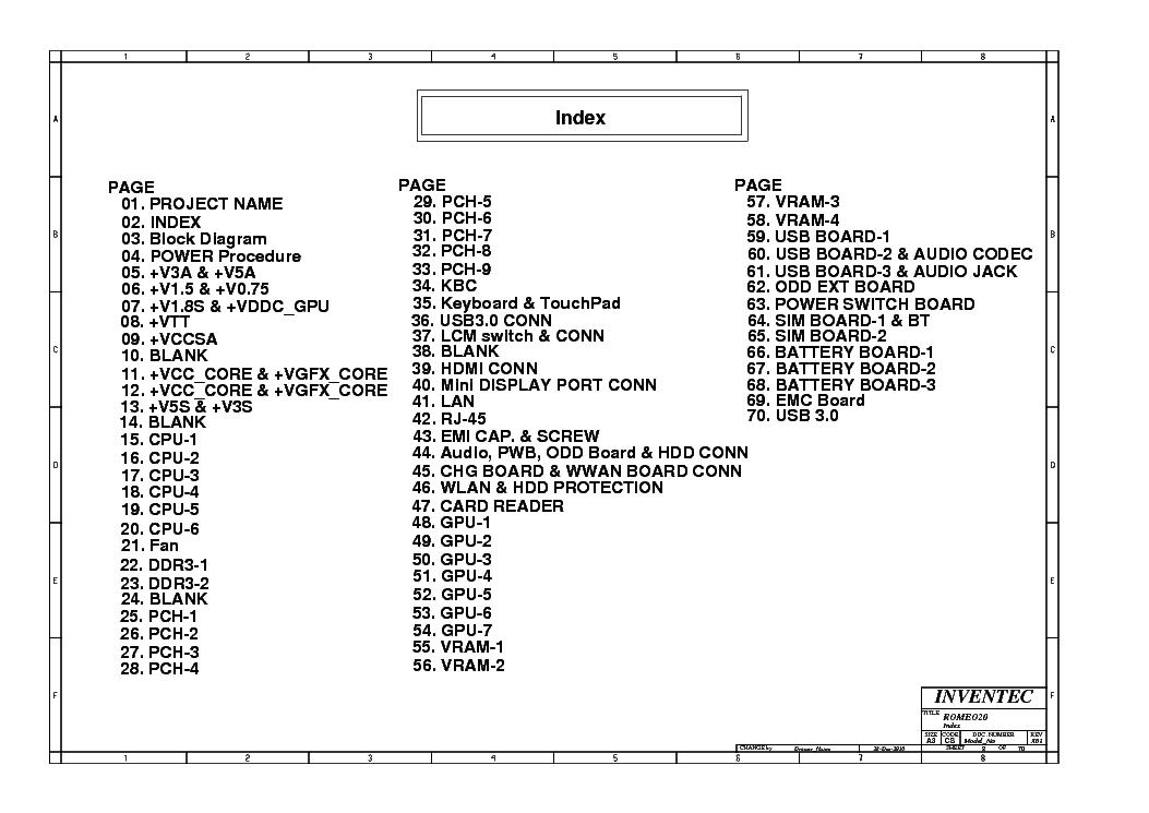 HP ENVY 14T-1200 INVENTEC ROMEO 2.0 REV X01 SCH Service
