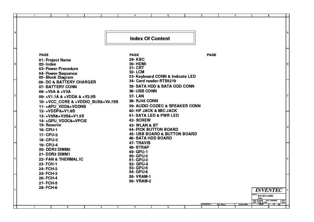 HP PAVILION G6 INVENTEC SARAH AMD SABINE 15 REV X01 SCH