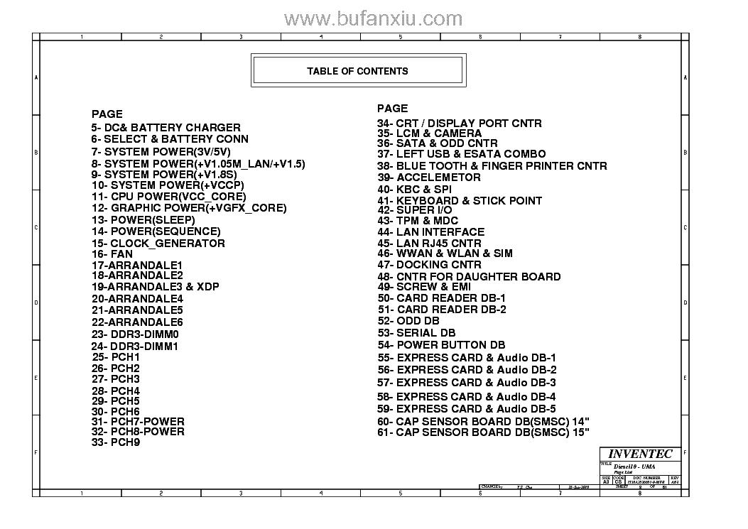 HP PROBOOK 6450B INVENTEC DIESEL 10 UMA REV A01 SCH