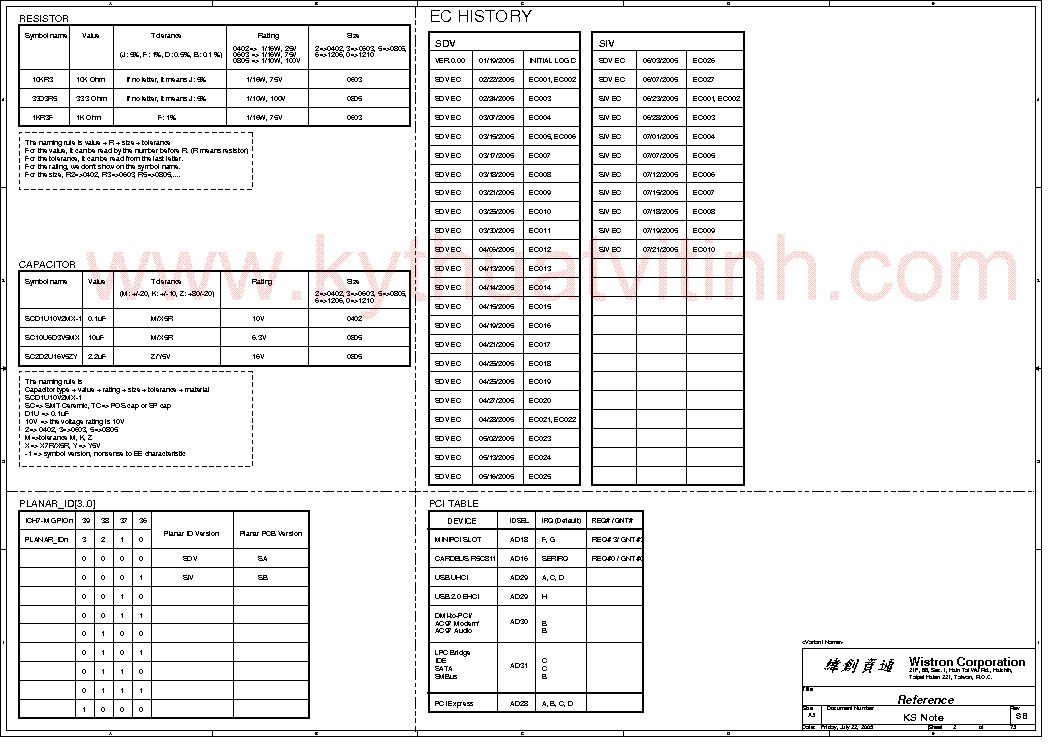 IBM THINKPAD X60 WISTRON KS NOTE REV SB SCH Service Manual