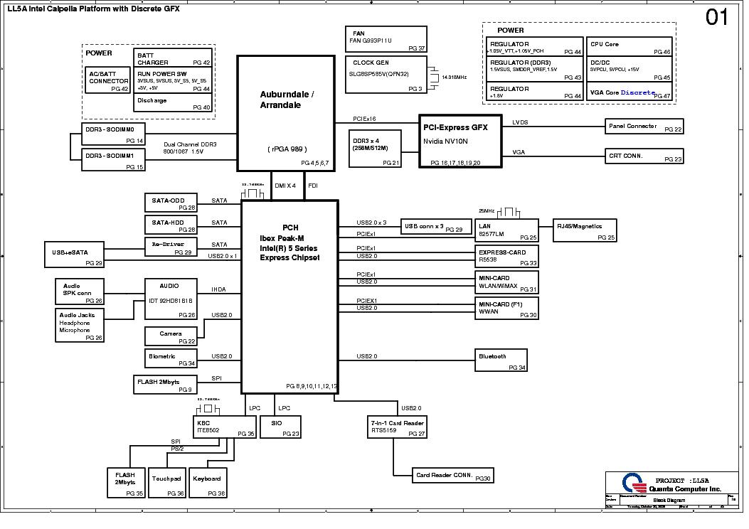 LENOVO E46G QUANTA LL5A REV 1B SCH Service Manual download