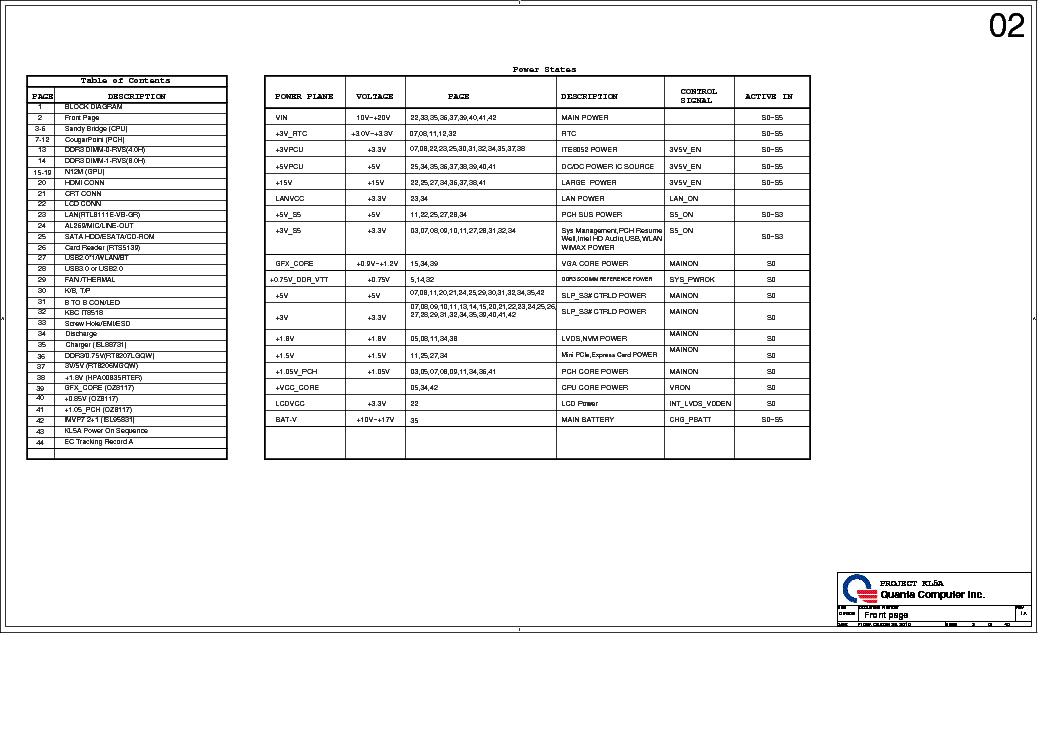 LENOVO IDEAPAD Z370 QUANTA KL5A REV 1A SCH Service Manual