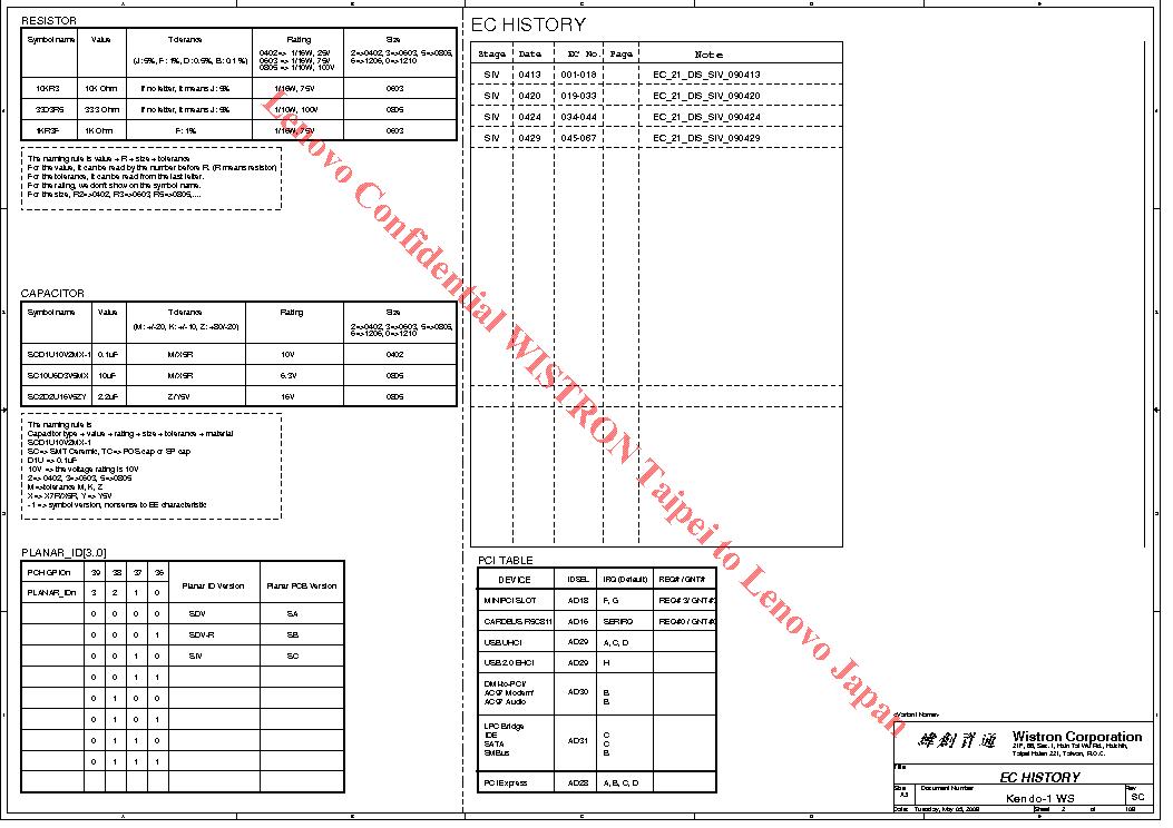LENOVO THINKPAD T510 W510 WISTRON KENDO-1 08271-SC SCH
