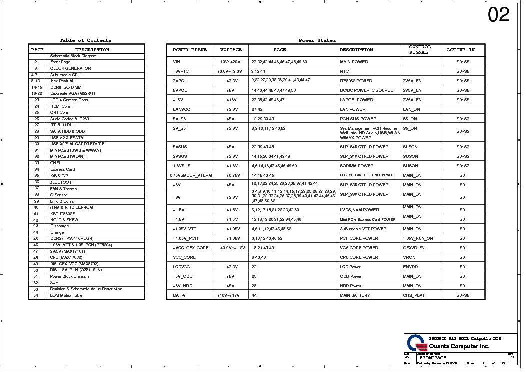LENOVO Y560 QUANTA KL3 CALPELLA UMA REV 1A SCH Service