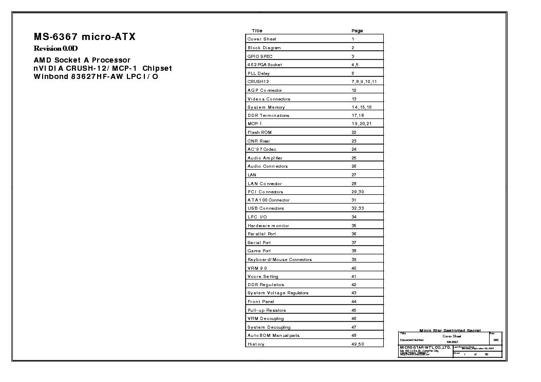 MICROSTAR MSI MS 6367 DRIVER DOWNLOAD