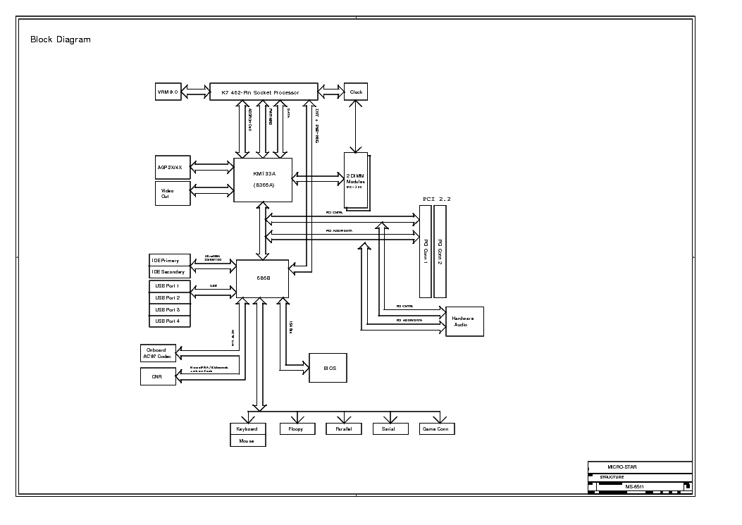 MSI MS-6511 REV 0C SCH Service Manual download, schematics